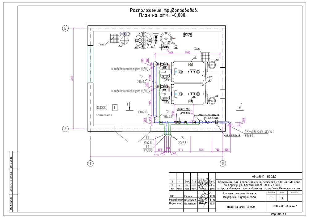 строительство котельных и газопроводов организации